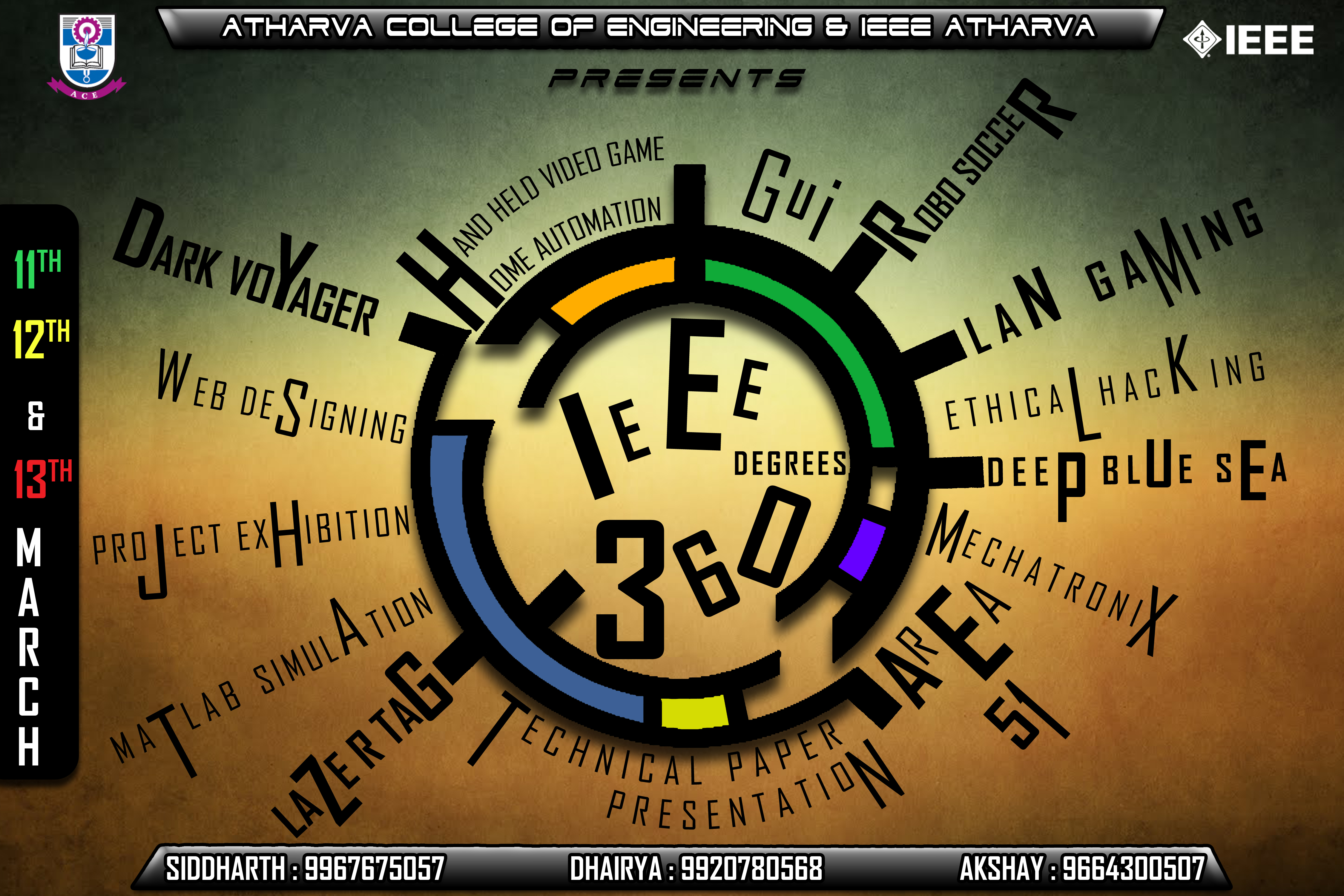 IEEE 360 Degrees