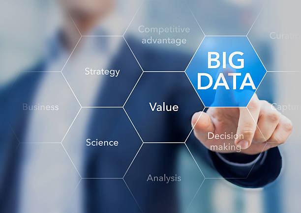 Best Big data training with expert trainers and hands on projects